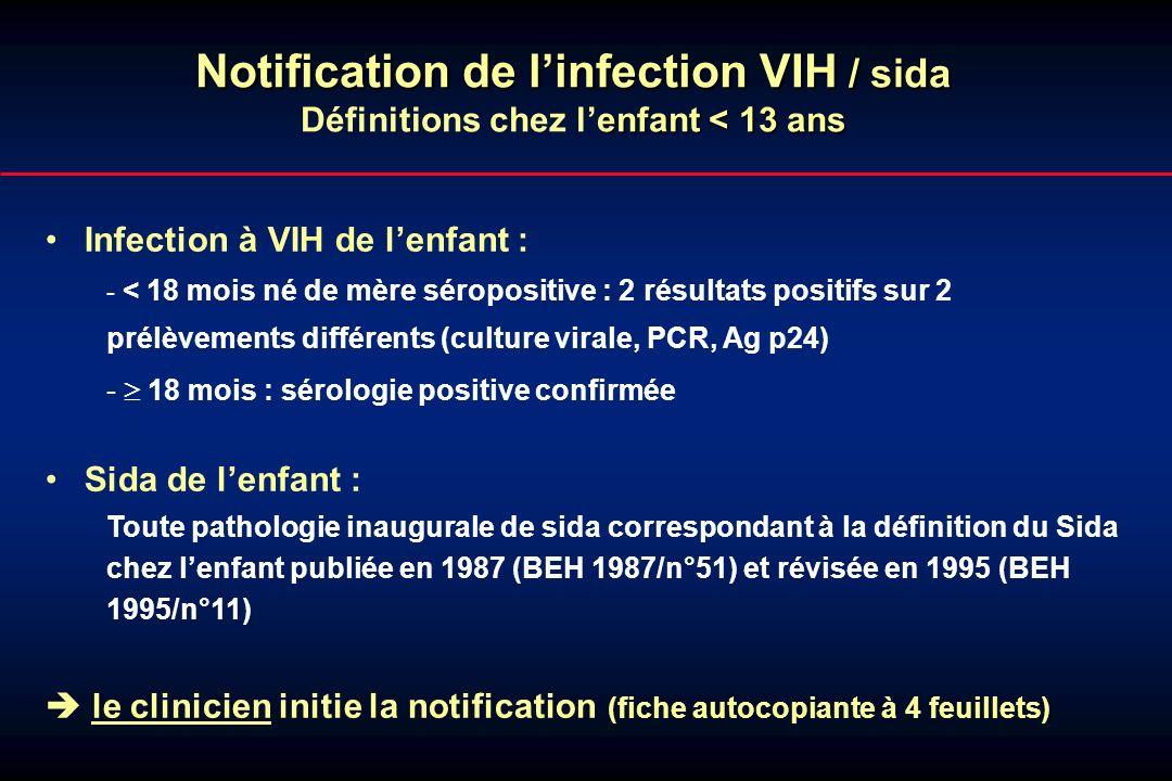 143 En cas de décès 432 En cas de sida 3 4321 2 Clinicien - -anonymisation - -information - -table de correspondance Diagnostic dinfection à VIH et sida (enfant <13 ans) InVS - validation, ré-anonymisation - - élimination des doublons, saisie - - analyse, retour dinformation DDASS validation