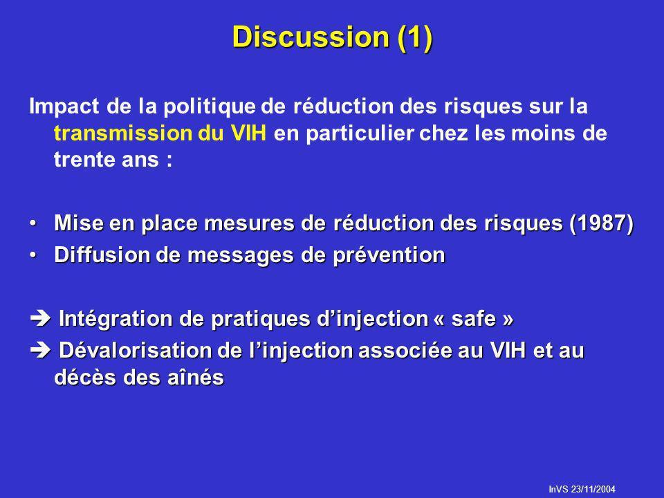 Discussion (1) Impact de la politique de réduction des risques sur la transmission du VIH en particulier chez les moins de trente ans : Mise en place