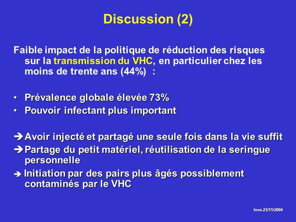 Discussion (2) Faible impact de la politique de réduction des risques sur la transmission du VHC, en particulier chez les moins de trente ans (44%) :