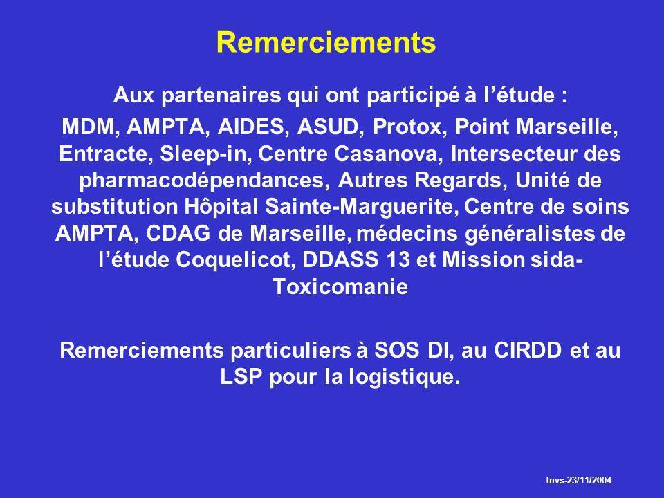 Remerciements Aux partenaires qui ont participé à létude : MDM, AMPTA, AIDES, ASUD, Protox, Point Marseille, Entracte, Sleep-in, Centre Casanova, Inte