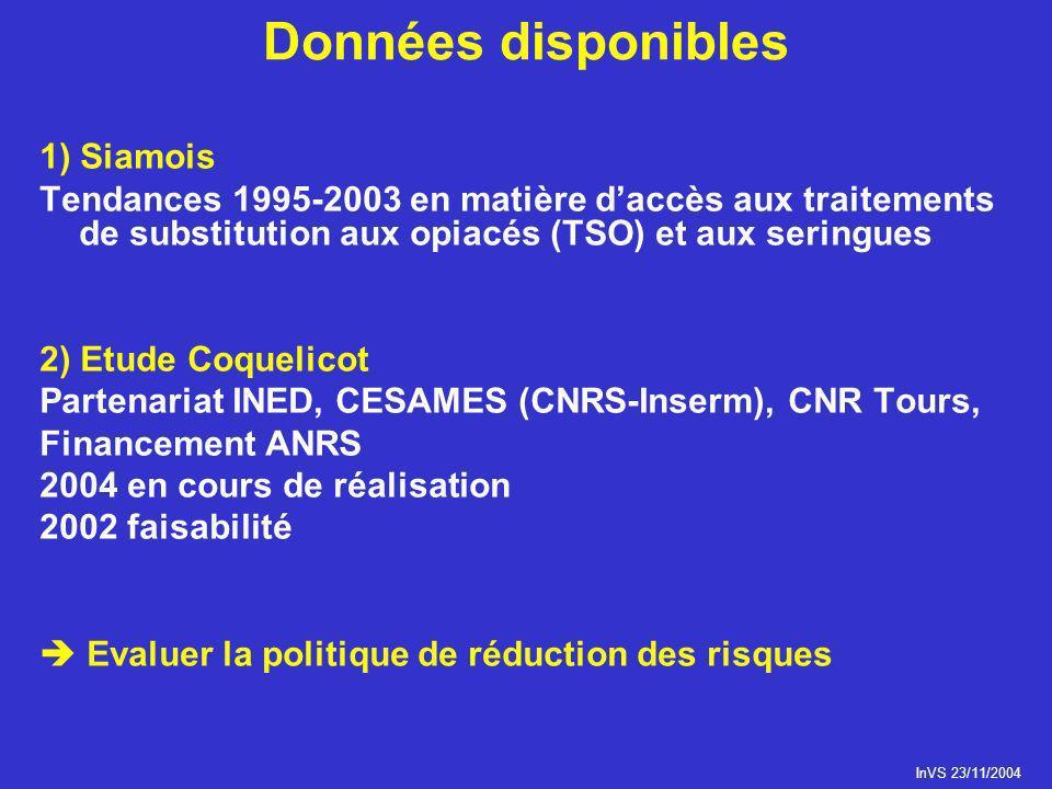 Données disponibles 1) Siamois Tendances 1995-2003 en matière daccès aux traitements de substitution aux opiacés (TSO) et aux seringues 2) Etude Coque