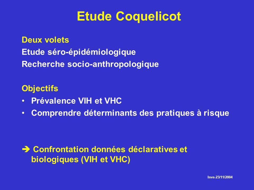 Etude Coquelicot Deux volets Etude séro-épidémiologique Recherche socio-anthropologique Objectifs Prévalence VIH et VHC Comprendre déterminants des pr