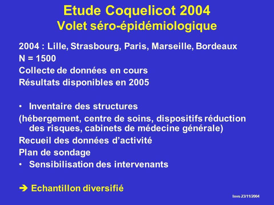 Etude Coquelicot 2004 Volet séro-épidémiologique 2004 : Lille, Strasbourg, Paris, Marseille, Bordeaux N = 1500 Collecte de données en cours Résultats