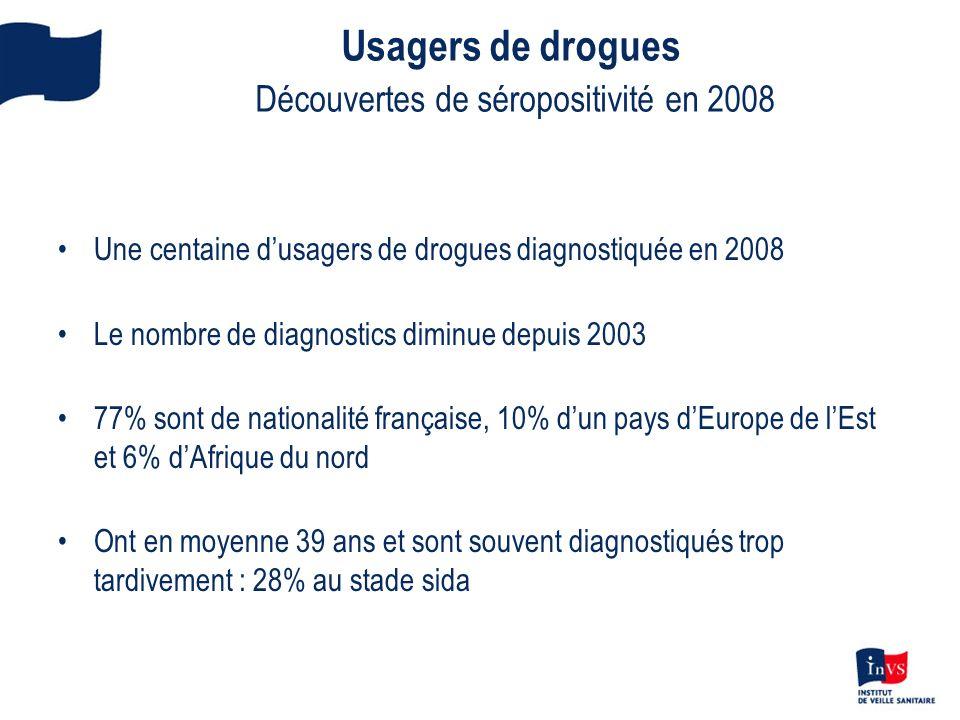 Usagers de drogues Découvertes de séropositivité en 2008 Une centaine dusagers de drogues diagnostiquée en 2008 Le nombre de diagnostics diminue depui