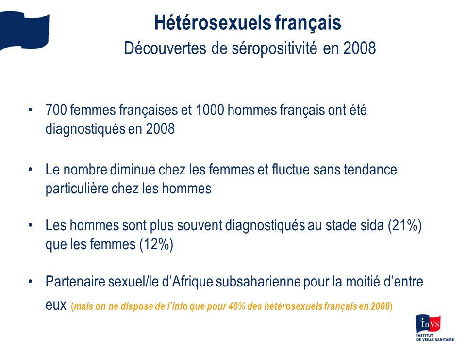 Hétérosexuels français Découvertes de séropositivité en 2008 700 femmes françaises et 1000 hommes français ont été diagnostiqués en 2008 Le nombre dim