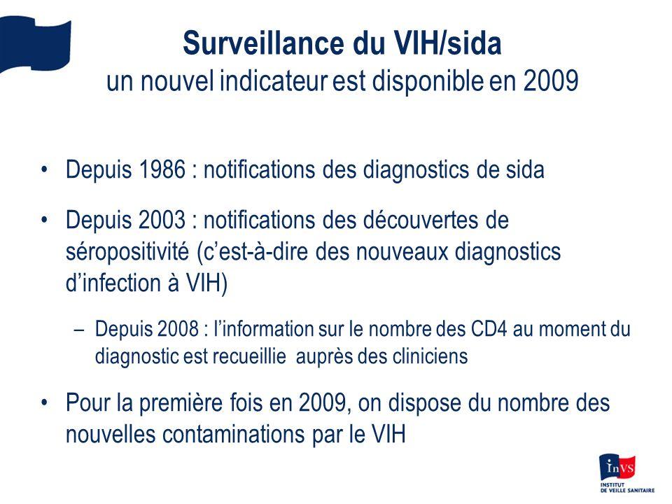 Surveillance du VIH/sida un nouvel indicateur est disponible en 2009 Depuis 1986 : notifications des diagnostics de sida Depuis 2003 : notifications d