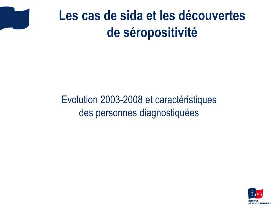 Les cas de sida et les découvertes de séropositivité Evolution 2003-2008 et caractéristiques des personnes diagnostiquées