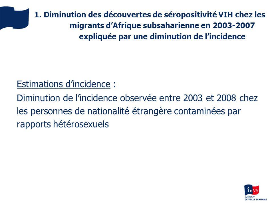 1. Diminution des découvertes de séropositivité VIH chez les migrants dAfrique subsaharienne en 2003-2007 expliquée par une diminution de lincidence E