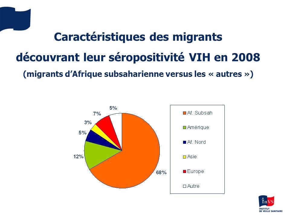 Caractéristiques des migrants découvrant leur séropositivité VIH en 2008 (migrants dAfrique subsaharienne versus les « autres »)