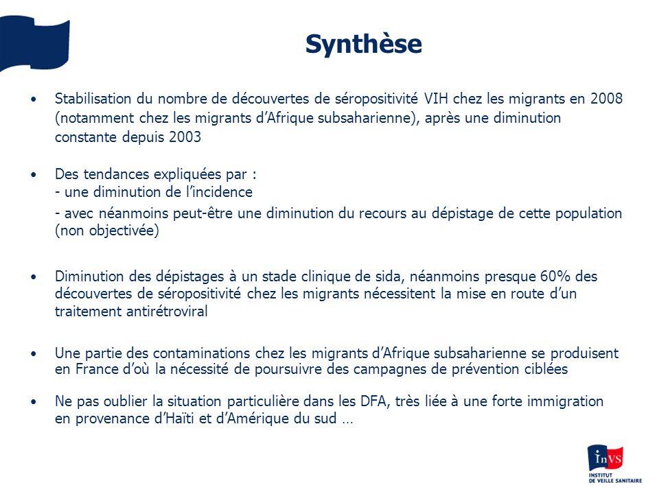 Synthèse Stabilisation du nombre de découvertes de séropositivité VIH chez les migrants en 2008 (notamment chez les migrants dAfrique subsaharienne),