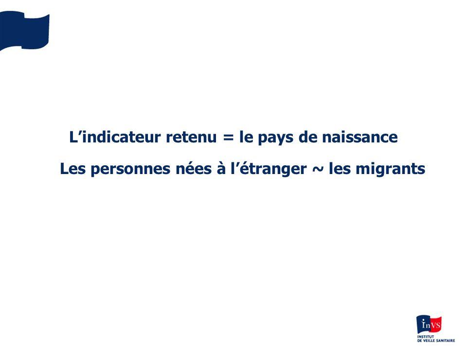 Lindicateur retenu = le pays de naissance Les personnes nées à létranger ~ les migrants
