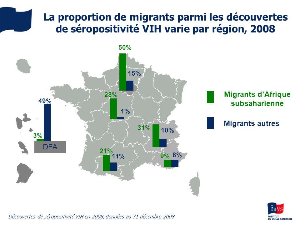 La proportion de migrants parmi les découvertes de séropositivité VIH varie par région, 2008 DFA Migrants dAfrique subsaharienne Migrants autres 15% 5