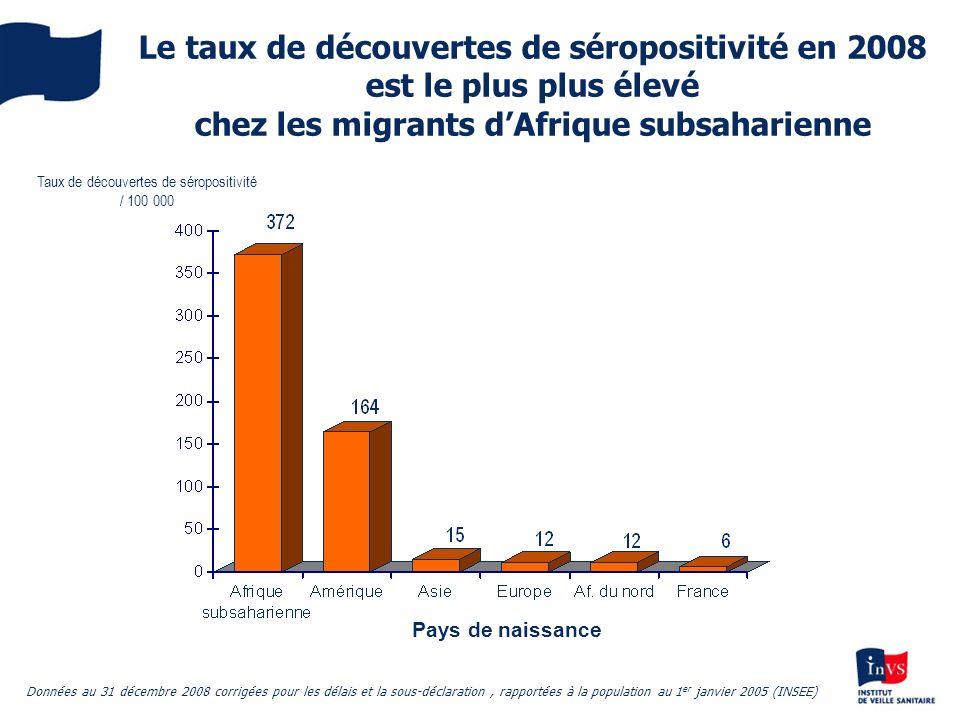Le taux de découvertes de séropositivité en 2008 est le plus plus élevé chez les migrants dAfrique subsaharienne Taux de découvertes de séropositivité