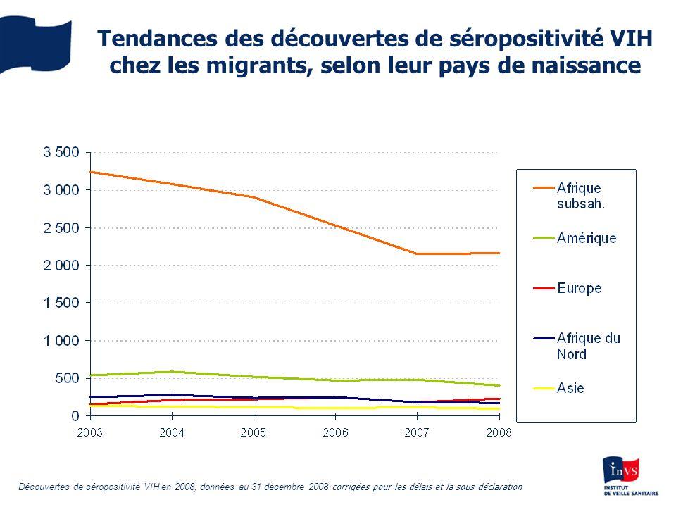 Tendances des découvertes de séropositivité VIH chez les migrants, selon leur pays de naissance Découvertes de séropositivité VIH en 2008, données au
