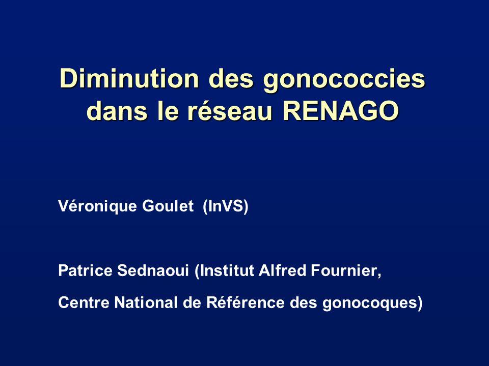 Diminution des gonococcies dans le réseau RENAGO Véronique Goulet (InVS) Patrice Sednaoui (Institut Alfred Fournier, Centre National de Référence des