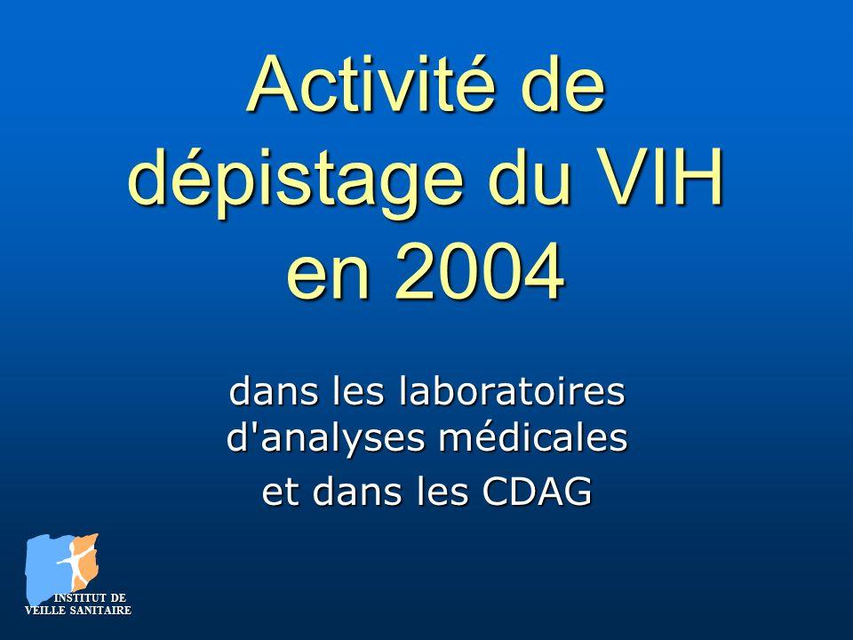 Activité de dépistage du VIH en 2004 dans les laboratoires d'analyses médicales et dans les CDAG INSTITUT DE VEILLE SANITAIRE INSTITUT DE VEILLE SANIT