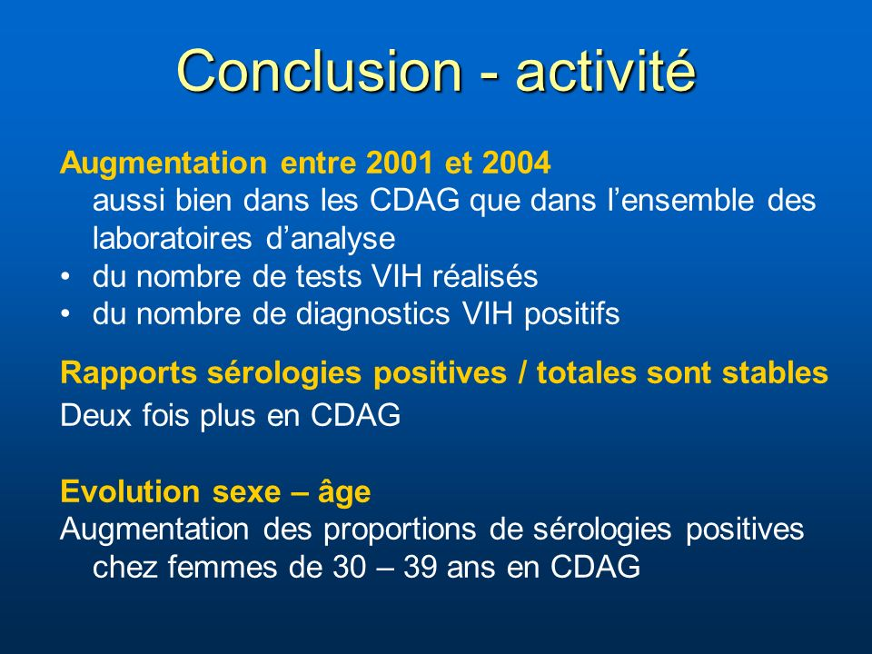 Conclusion - activité Augmentation entre 2001 et 2004 aussi bien dans les CDAG que dans lensemble des laboratoires danalyse du nombre de tests VIH réalisés du nombre de diagnostics VIH positifs Rapports sérologies positives / totales sont stables Deux fois plus en CDAG Evolution sexe – âge Augmentation des proportions de sérologies positives chez femmes de 30 – 39 ans en CDAG