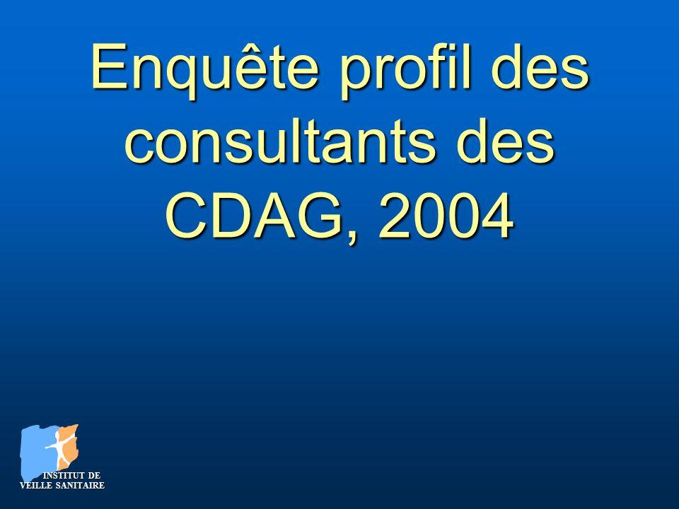 Enquête profil des consultants des CDAG, 2004 INSTITUT DE VEILLE SANITAIRE INSTITUT DE VEILLE SANITAIRE