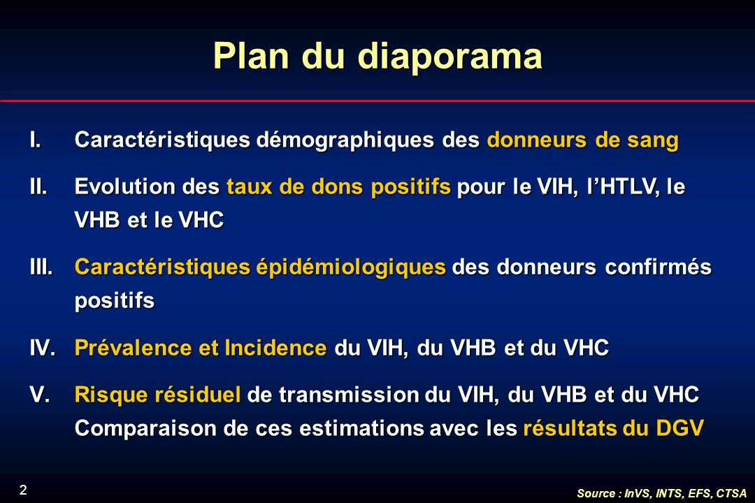 2 Plan du diaporama I.Caractéristiques démographiques des donneurs de sang II.Evolution des taux de dons positifs pour le VIH, lHTLV, le VHB et le VHC III.Caractéristiques épidémiologiques des donneurs confirmés positifs IV.Prévalence et Incidence du VIH, du VHB et du VHC V.Risque résiduel de transmission du VIH, du VHB et du VHC Comparaison de ces estimations avec les résultats du DGV Source : InVS, INTS, EFS, CTSA
