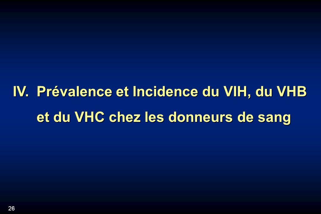 26 IV.Prévalence et Incidence du VIH, du VHB et du VHC chez les donneurs de sang