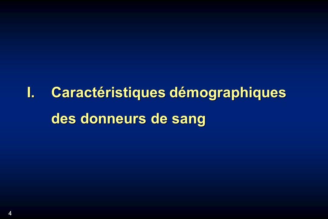 4 I. Caractéristiques démographiques des donneurs de sang