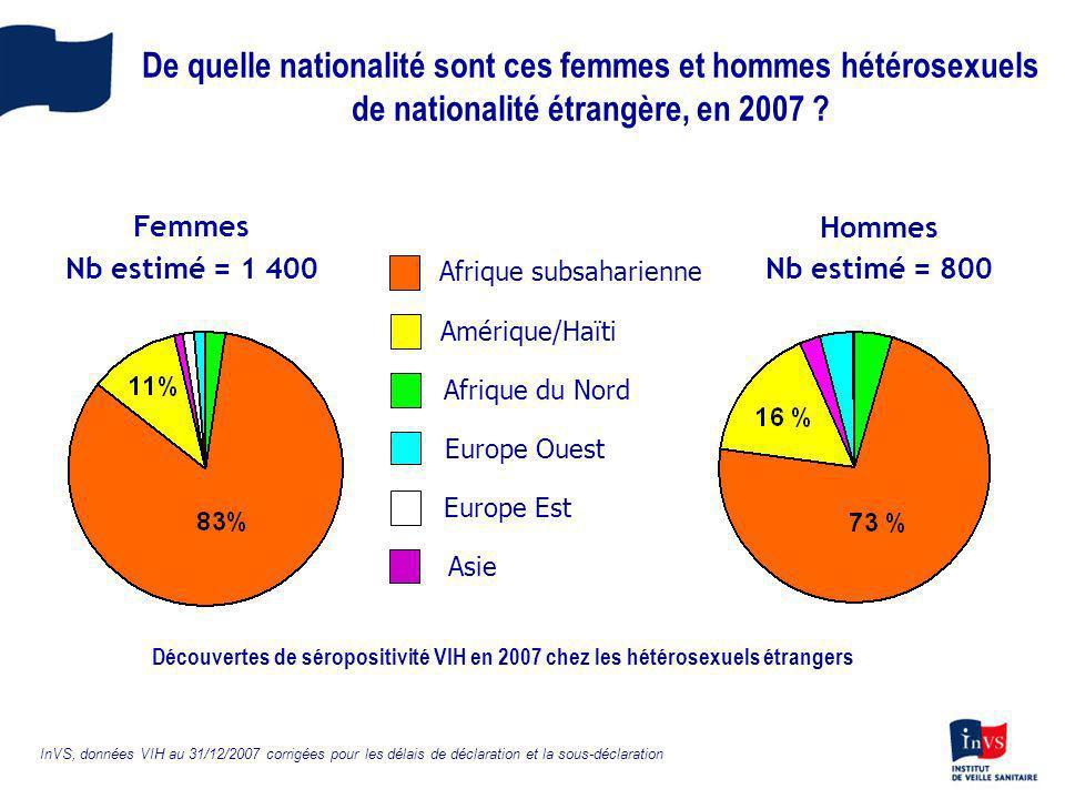 De quelle nationalité sont ces femmes et hommes hétérosexuels de nationalité étrangère, en 2007 ? Hommes Nb estimé = 800 Femmes Nb estimé = 1 400 Afri