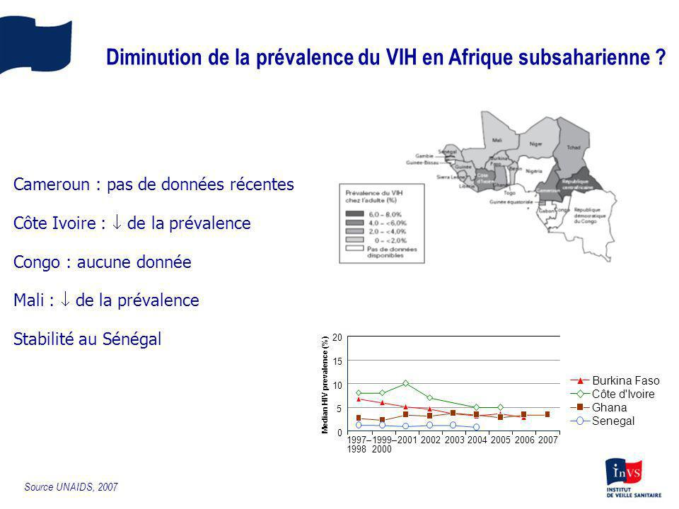 Diminution de la prévalence du VIH en Afrique subsaharienne ? 0 5 10 15 20 Median HIV prevalence (%) 1997– 1998 1999– 2000 200120022003200420052006200