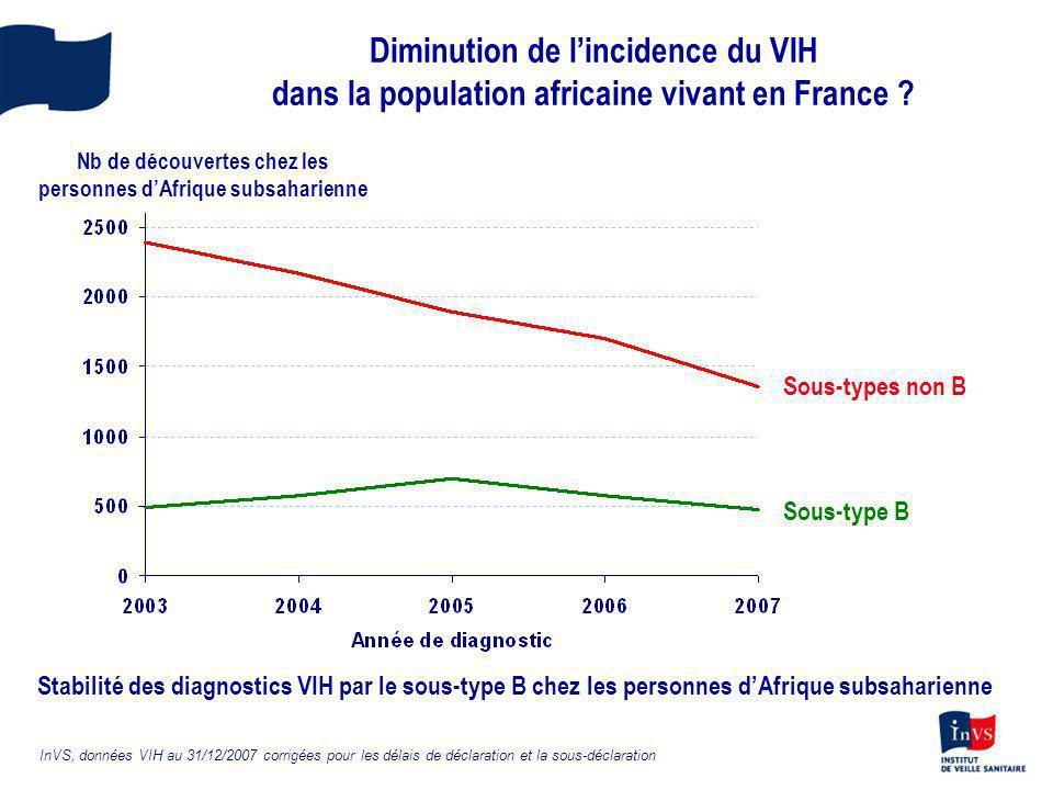 Diminution de lincidence du VIH dans la population africaine vivant en France ? Stabilité des diagnostics VIH par le sous-type B chez les personnes dA