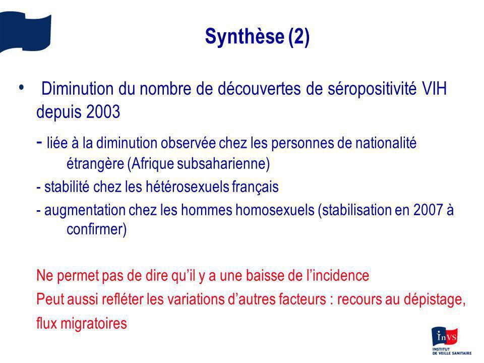 Synthèse (2) Diminution du nombre de découvertes de séropositivité VIH depuis 2003 - liée à la diminution observée chez les personnes de nationalité é