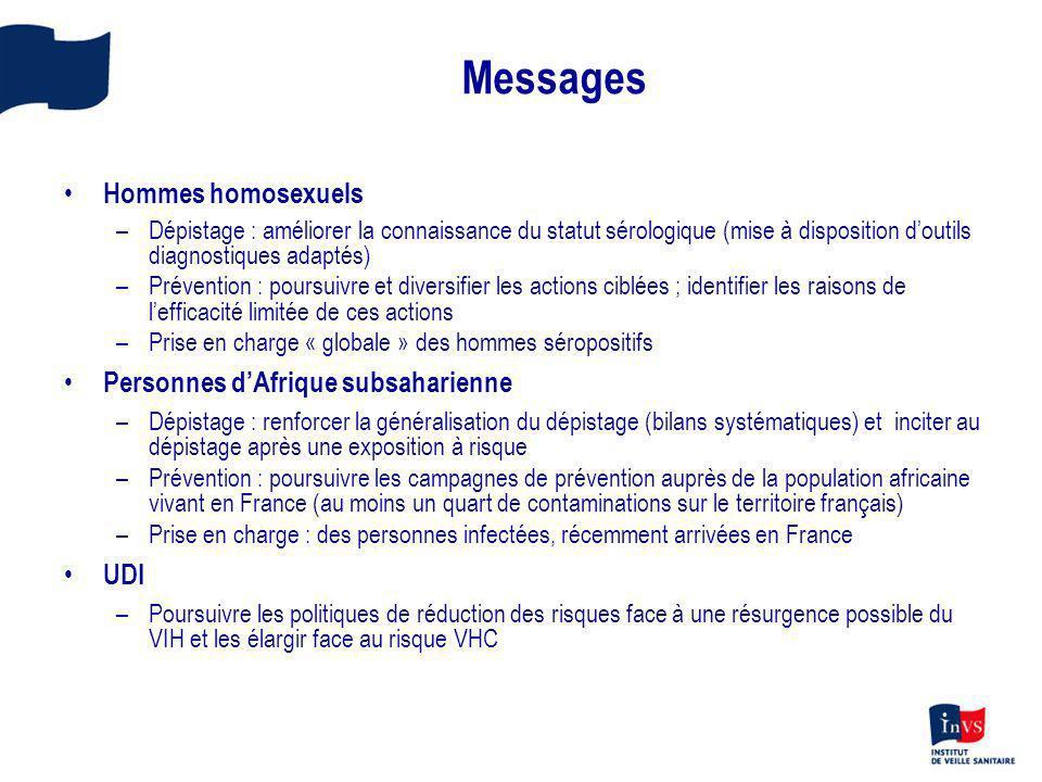 Messages Hommes homosexuels –Dépistage : améliorer la connaissance du statut sérologique (mise à disposition doutils diagnostiques adaptés) –Préventio
