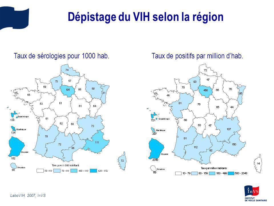 Taux de sérologies pour 1000 hab.Taux de positifs par million dhab. Dépistage du VIH selon la région LaboVIH, 2007, InVS