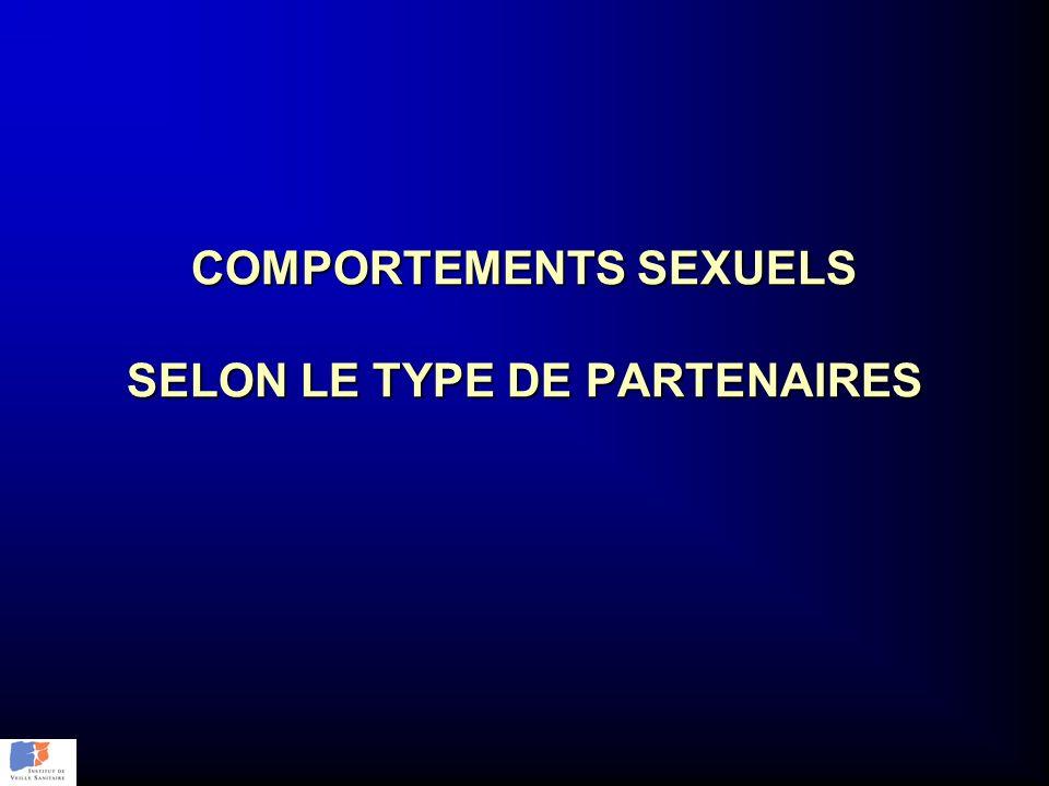 COMPORTEMENTS SEXUELS SELON LE TYPE DE PARTENAIRES