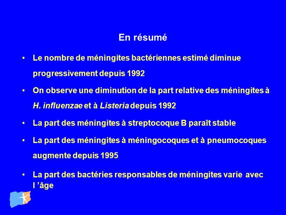En résumé Le nombre de méningites bactériennes estimé diminue progressivement depuis 1992 On observe une diminution de la part relative des méningites
