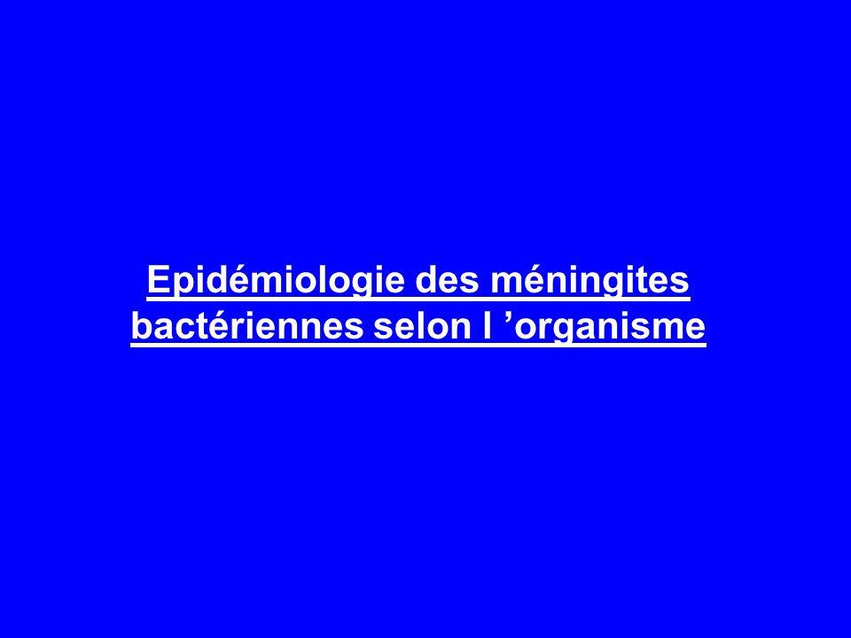 Epidémiologie des méningites bactériennes selon l organisme