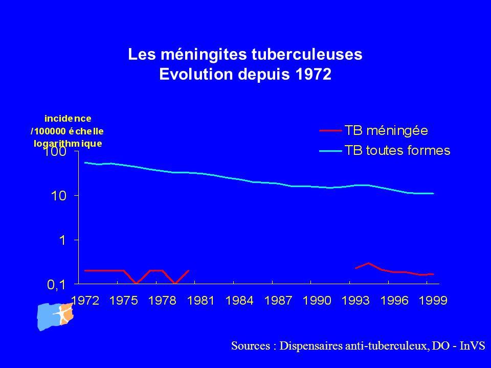 Les méningites tuberculeuses Evolution depuis 1972 Sources : Dispensaires anti-tuberculeux, DO - InVS