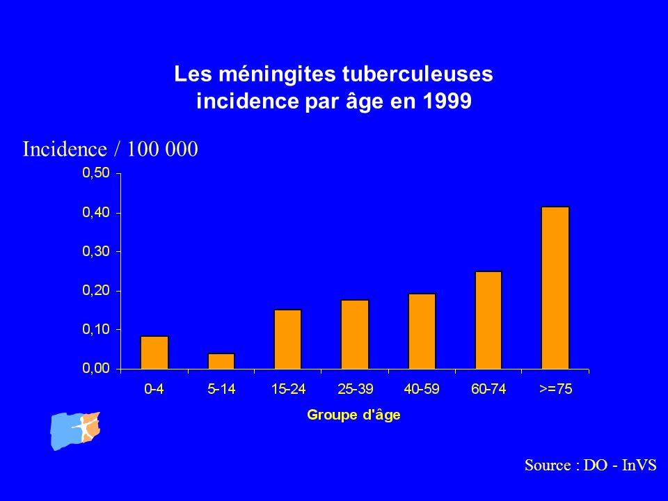 Les méningites tuberculeuses incidence par âge en 1999 Incidence / 100 000 Source : DO - InVS