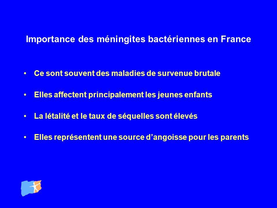Importance des méningites bactériennes en France Ce sont souvent des maladies de survenue brutale Elles affectent principalement les jeunes enfants La
