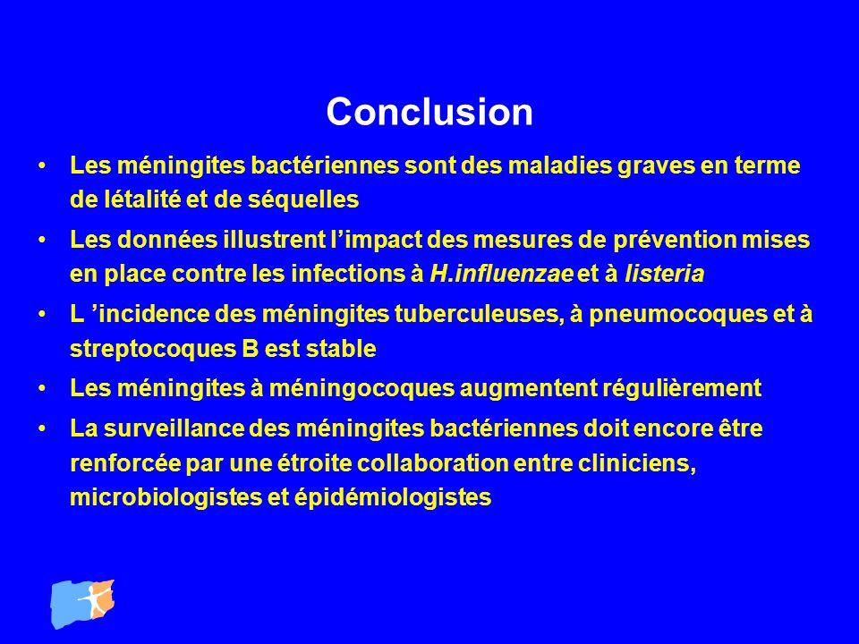 Conclusion Les méningites bactériennes sont des maladies graves en terme de létalité et de séquelles Les données illustrent limpact des mesures de pré