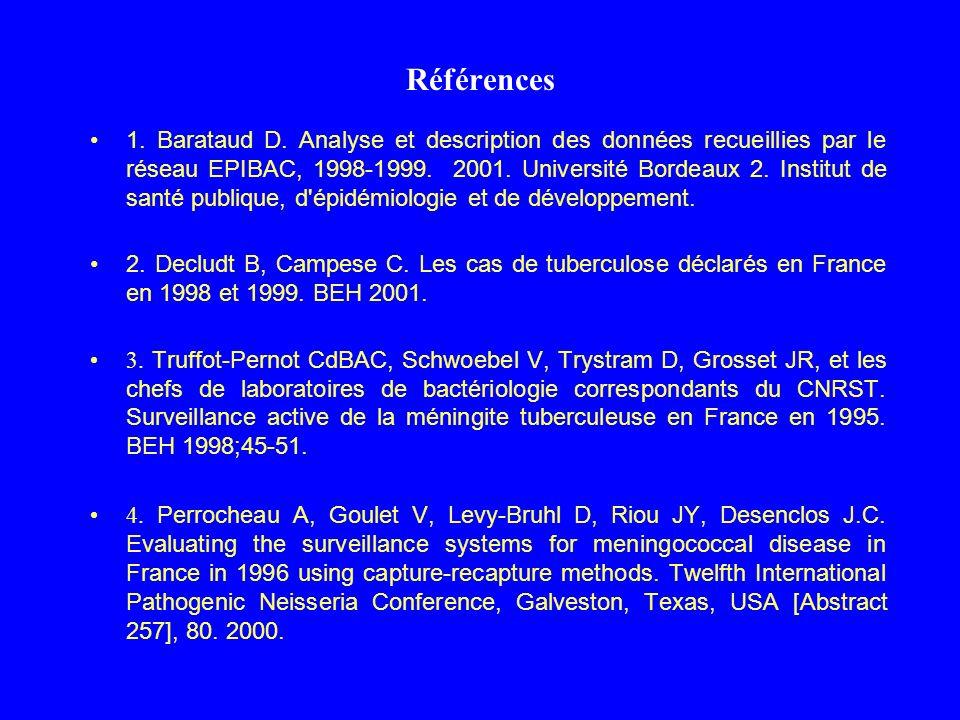 Références 1. Barataud D. Analyse et description des données recueillies par le réseau EPIBAC, 1998-1999. 2001. Université Bordeaux 2. Institut de san