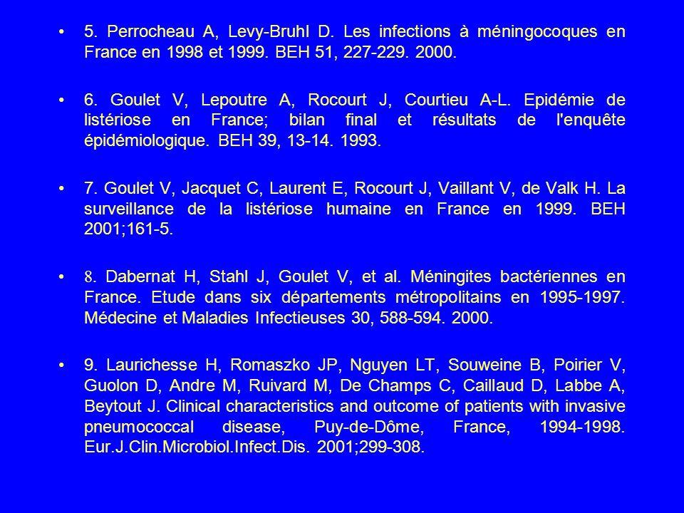 5. Perrocheau A, Levy-Bruhl D. Les infections à méningocoques en France en 1998 et 1999. BEH 51, 227-229. 2000. 6. Goulet V, Lepoutre A, Rocourt J, Co