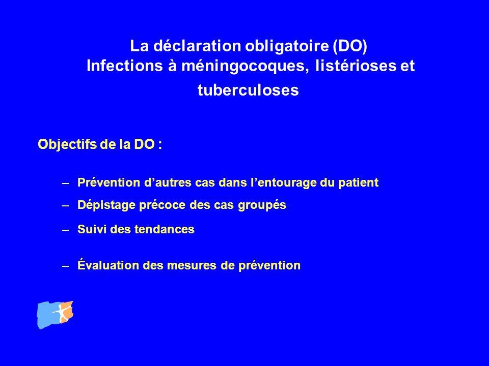 Proportion relative des méningites bactériennes selon lorigine et lâge en 1999 source : EPIBAC