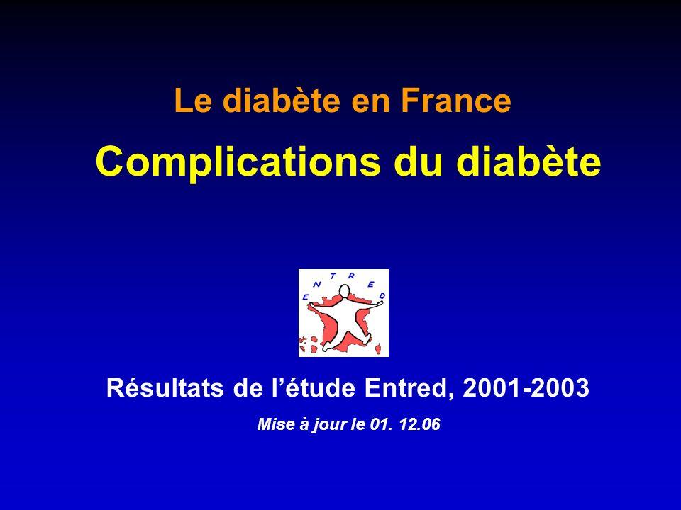 Résultats de létude Entred, 2001-2003 Mise à jour le 01. 12.06 Le diabète en France Complications du diabète