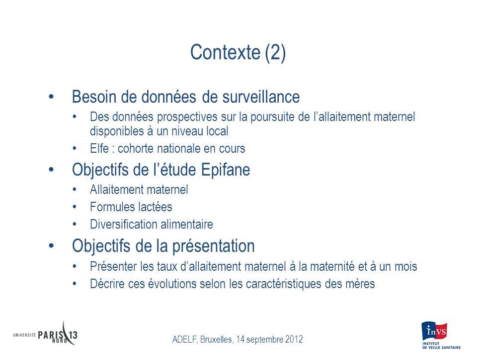 Contexte (2) Besoin de données de surveillance Des données prospectives sur la poursuite de lallaitement maternel disponibles à un niveau local Elfe :