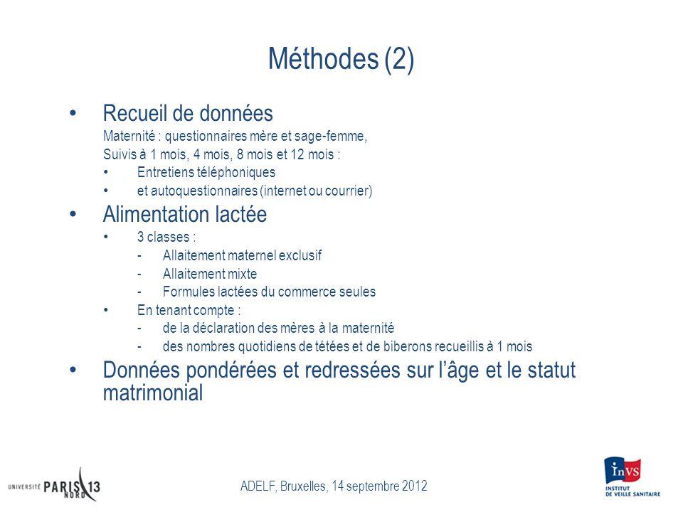 Méthodes (2) Recueil de données Maternité : questionnaires mère et sage-femme, Suivis à 1 mois, 4 mois, 8 mois et 12 mois : Entretiens téléphoniques e