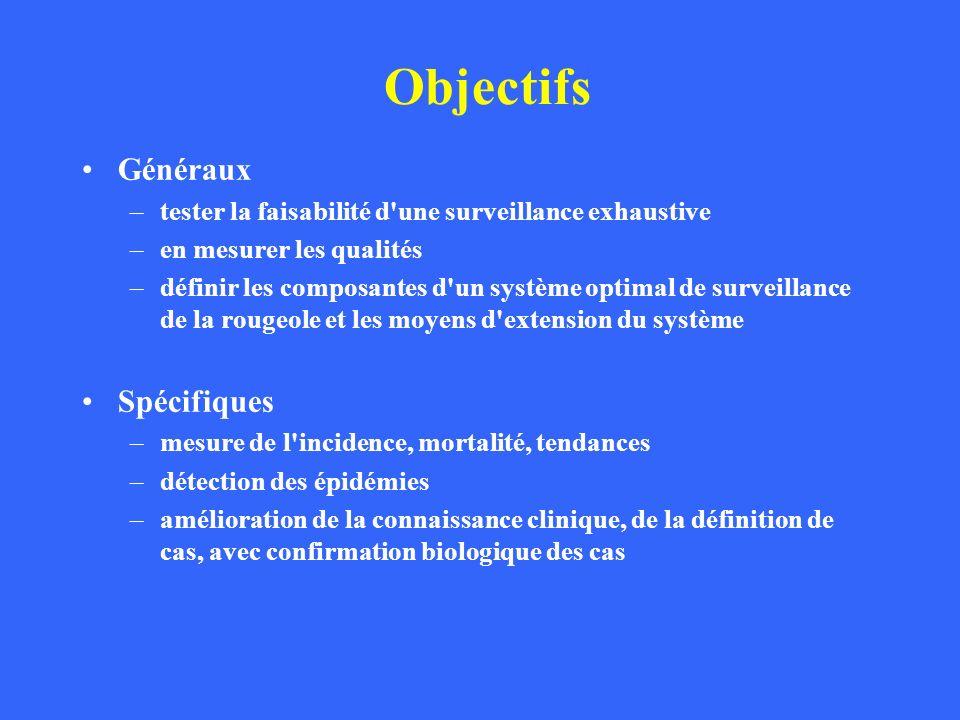 Objectifs Généraux –tester la faisabilité d'une surveillance exhaustive –en mesurer les qualités –définir les composantes d'un système optimal de surv