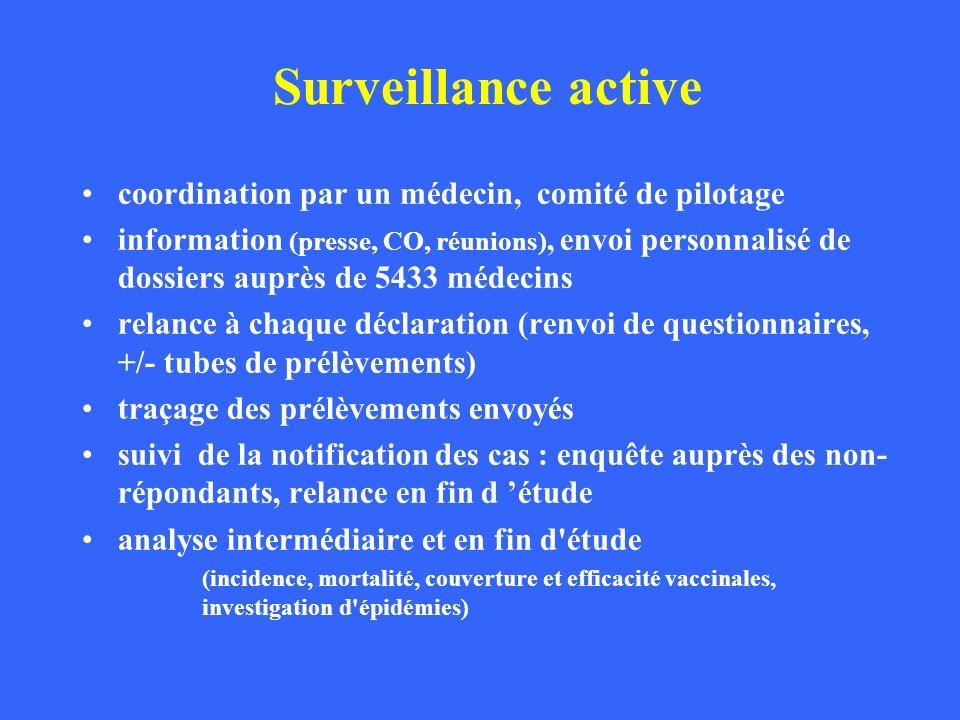 Surveillance active coordination par un médecin, comité de pilotage information (presse, CO, réunions), envoi personnalisé de dossiers auprès de 5433