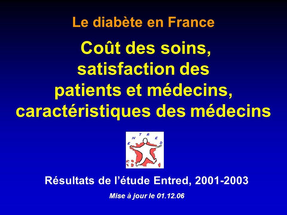 Résultats de létude Entred, 2001-2003 Mise à jour le 01.12.06 Le diabète en France Coût des soins, satisfaction des patients et médecins, caractéristiques des médecins