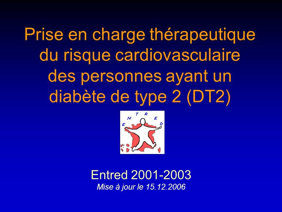 DT2 - Délivrances dantihypertenseurs (68%) - N=3324
