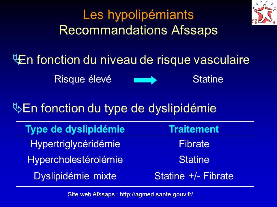 Les hypolipémiants Recommandations Afssaps En fonction du type de dyslipidémie Type de dyslipidémieTraitement HypertriglycéridémieFibrate Hypercholest