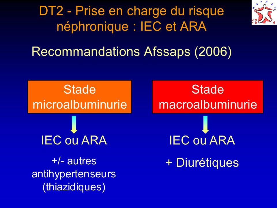 DT2 - Prise en charge du risque néphronique : IEC et ARA Recommandations Afssaps (2006) Stade microalbuminurie Stade macroalbuminurie IEC ou ARA +/- a